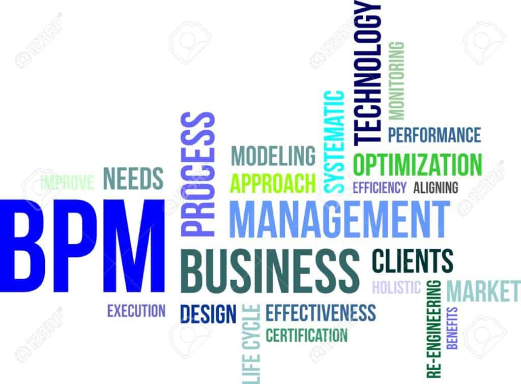 The Fundamentals of Business Process Management